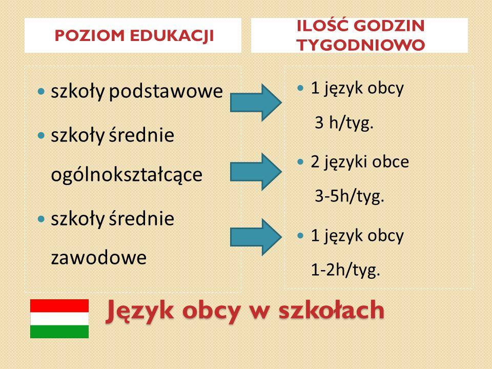 Język obcy w szkołach POZIOM EDUKACJI ILOŚĆ GODZIN TYGODNIOWO szkoły podstawowe szkoły średnie ogólnokształcące szkoły średnie zawodowe 1 język obcy 3
