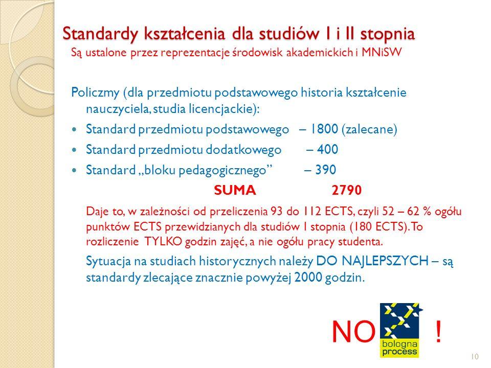 Są ustalone przez reprezentacje środowisk akademickich i MNiSW Policzmy (dla przedmiotu podstawowego historia kształcenie nauczyciela, studia licencja