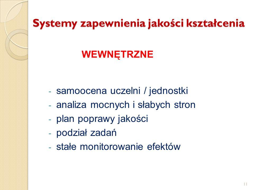 Systemy zapewnienia jakości kształcenia - samoocena uczelni / jednostki - analiza mocnych i słabych stron - plan poprawy jakości - podział zadań - sta