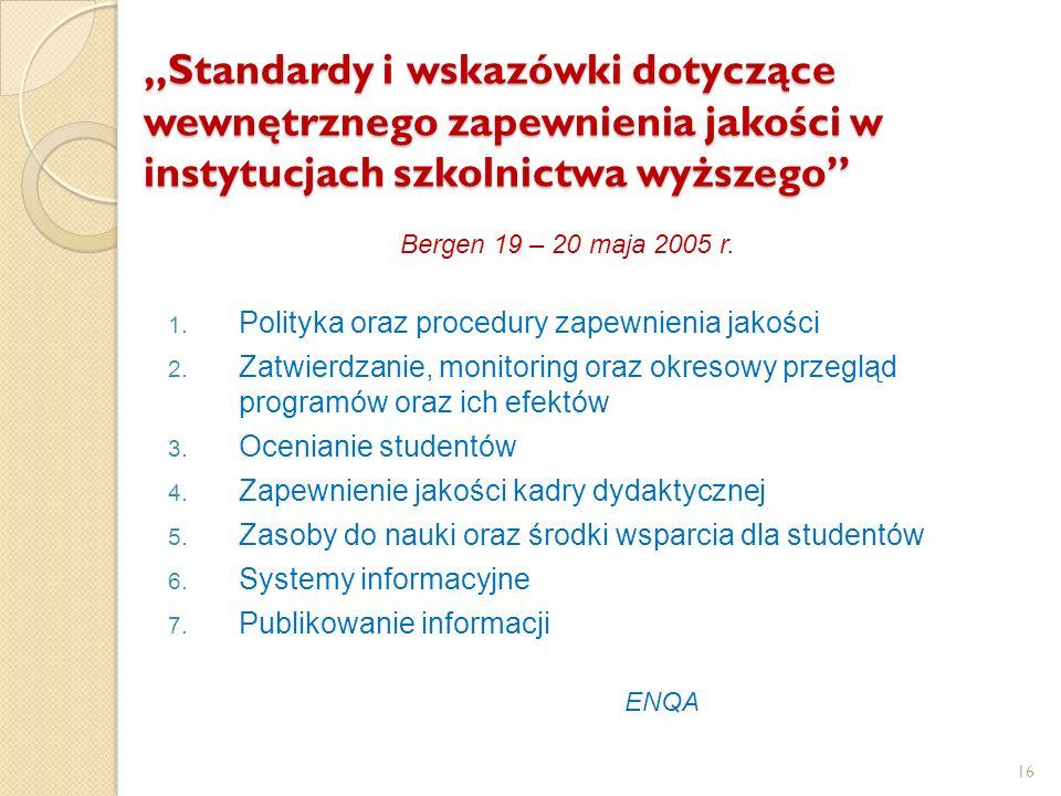 Standardy i wskazówki dotyczące wewnętrznego zapewnienia jakości w instytucjach szkolnictwa wyższego 1. Polityka oraz procedury zapewnienia jakości 2.