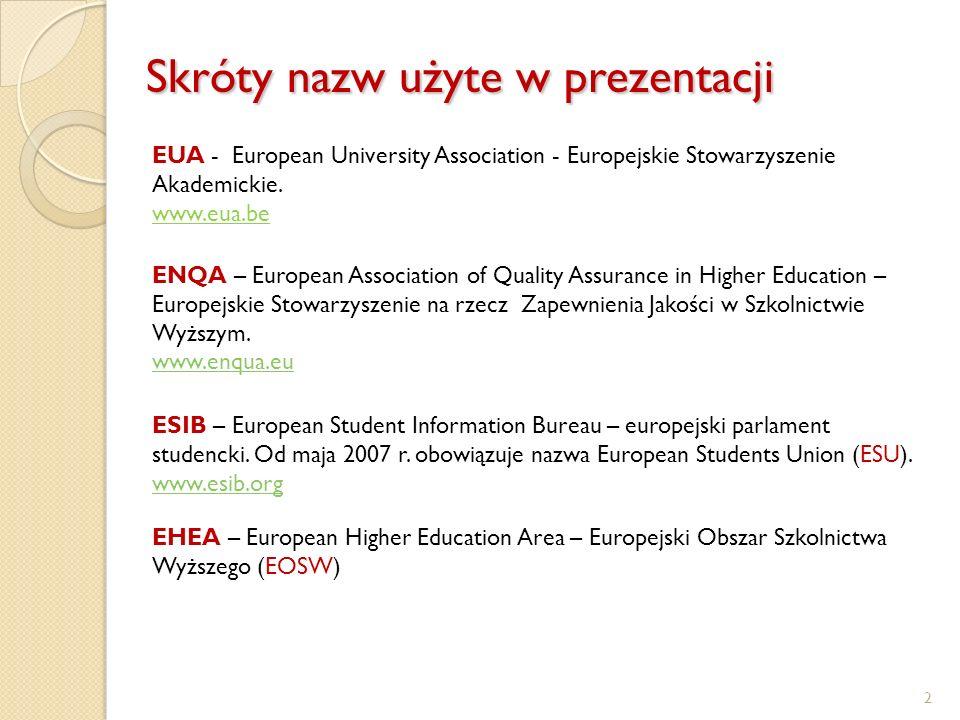 Skróty nazw użyte w prezentacji EUA - European University Association - Europejskie Stowarzyszenie Akademickie. www.eua.be ENQA – European Association
