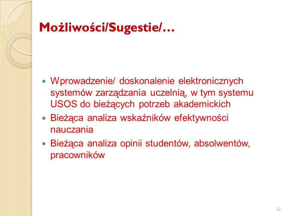 32 Możliwości/Sugestie/… Wprowadzenie/ doskonalenie elektronicznych systemów zarządzania uczelnią, w tym systemu USOS do bieżących potrzeb akademickic