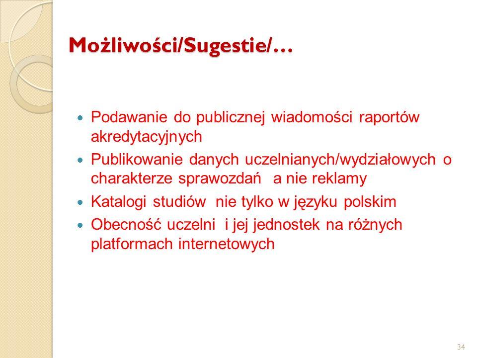 34 Możliwości/Sugestie/… Podawanie do publicznej wiadomości raportów akredytacyjnych Publikowanie danych uczelnianych/wydziałowych o charakterze spraw