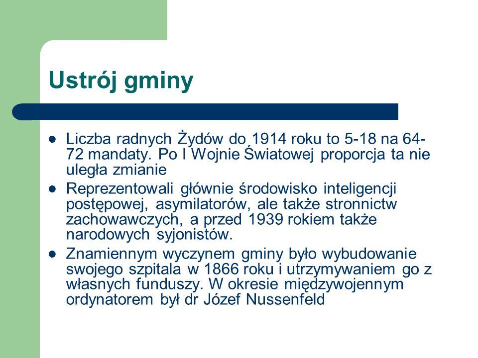 Ustrój gminy Liczba radnych Żydów do 1914 roku to 5-18 na 64- 72 mandaty. Po I Wojnie Światowej proporcja ta nie uległa zmianie Reprezentowali głównie