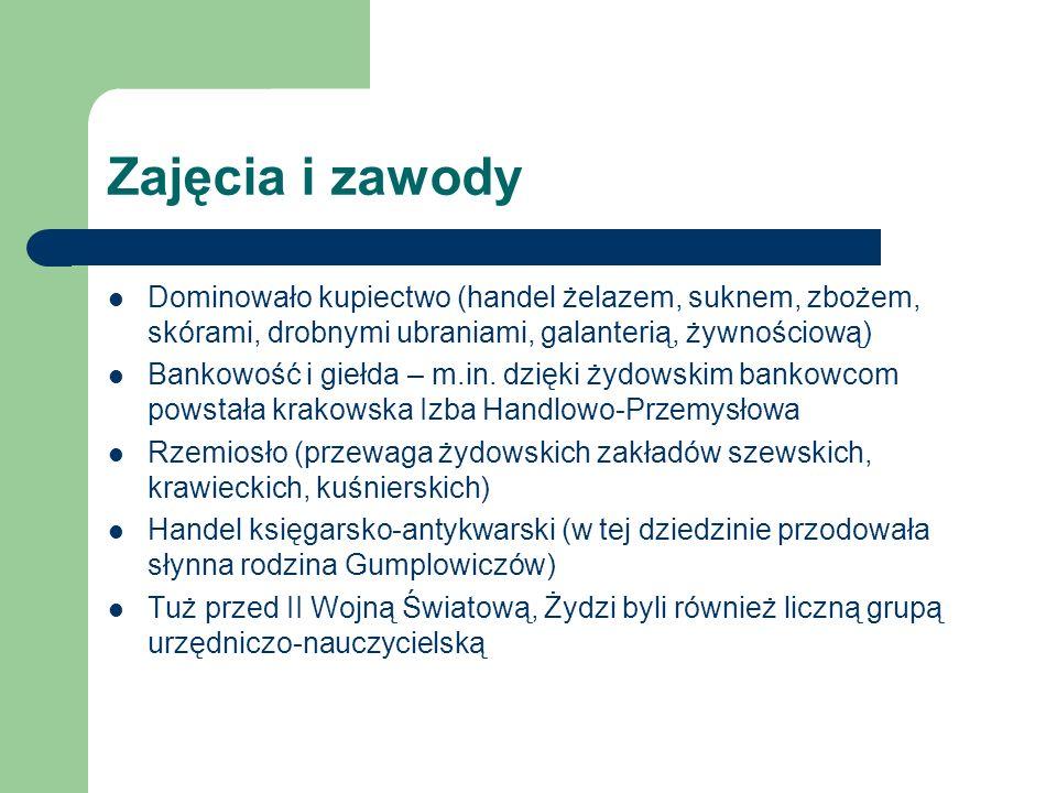 Zajęcia i zawody Dominowało kupiectwo (handel żelazem, suknem, zbożem, skórami, drobnymi ubraniami, galanterią, żywnościową) Bankowość i giełda – m.in