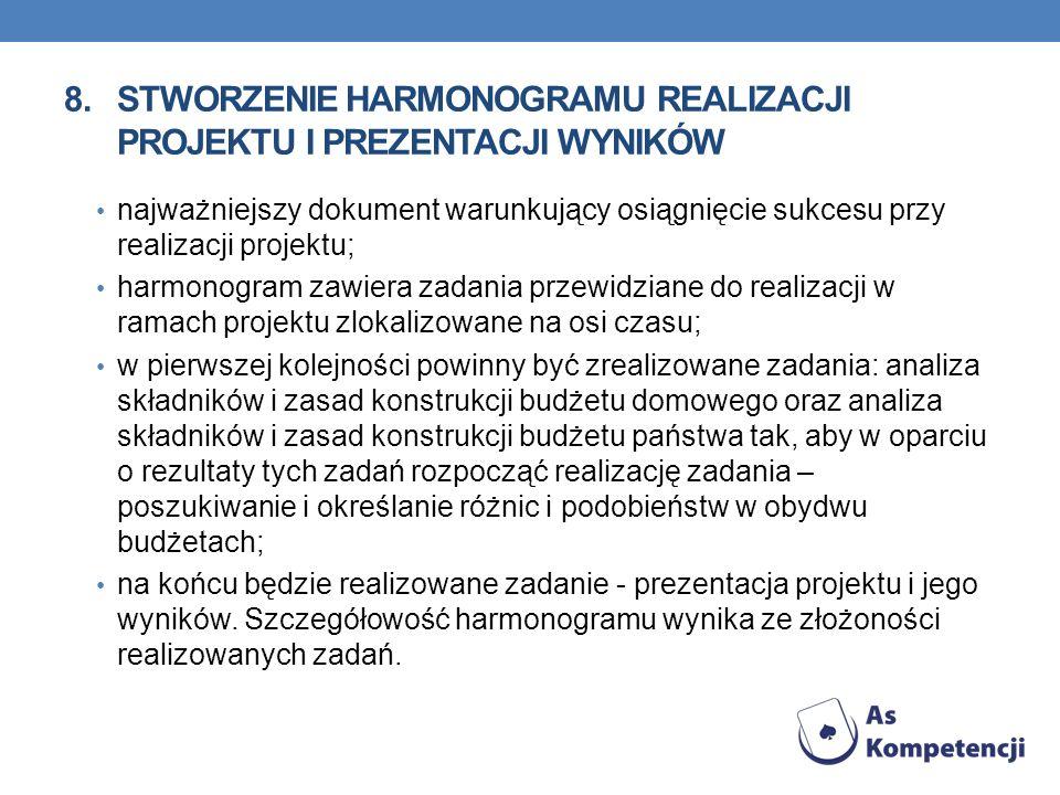 8.STWORZENIE HARMONOGRAMU REALIZACJI PROJEKTU I PREZENTACJI WYNIKÓW najważniejszy dokument warunkujący osiągnięcie sukcesu przy realizacji projektu; h