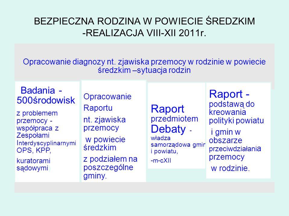 BEZPIECZNA RODZINA W POWIECIE ŚREDZKIM -REALIZACJA VIII-XII 2011r. Opracowanie diagnozy nt. zjawiska przemocy w rodzinie w powiecie średzkim –sytuacja