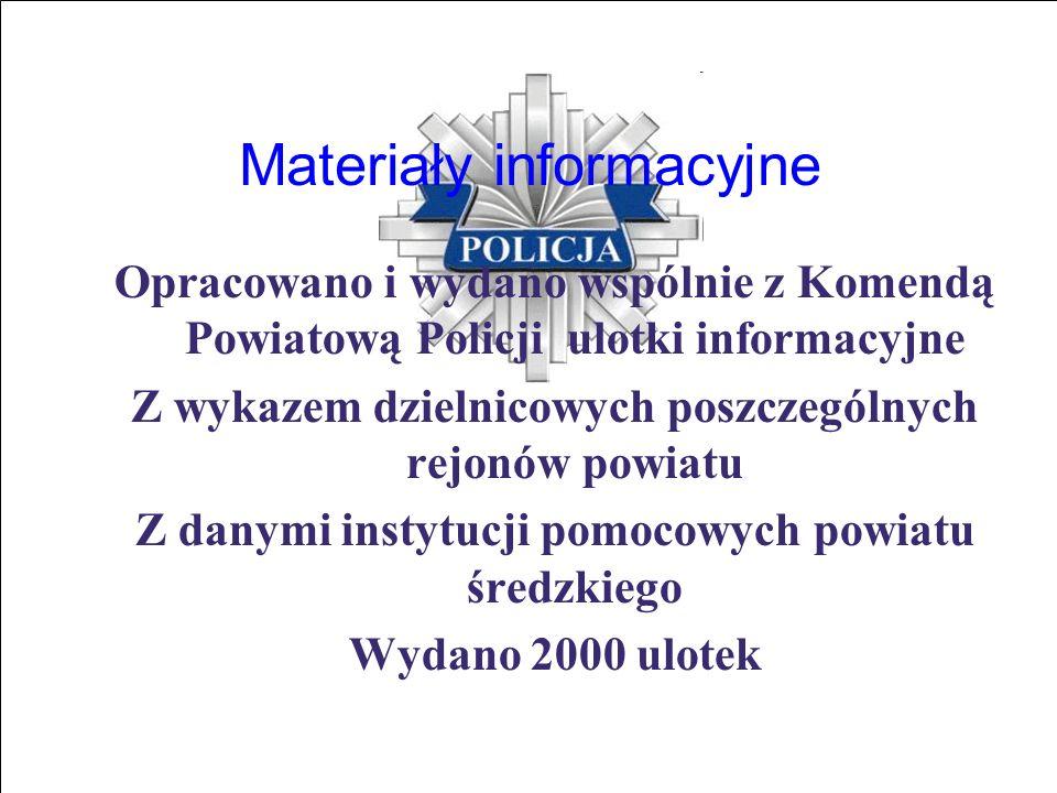 Materiały informacyjne Opracowano i wydano wspólnie z Komendą Powiatową Policji ulotki informacyjne Z wykazem dzielnicowych poszczególnych rejonów pow