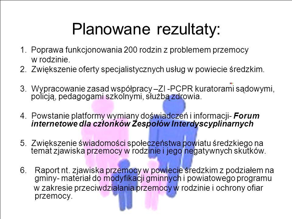 Planowane rezultaty: 1.Poprawa funkcjonowania 200 rodzin z problemem przemocy w rodzinie. 2. Zwiększenie oferty specjalistycznych usług w powiecie śre