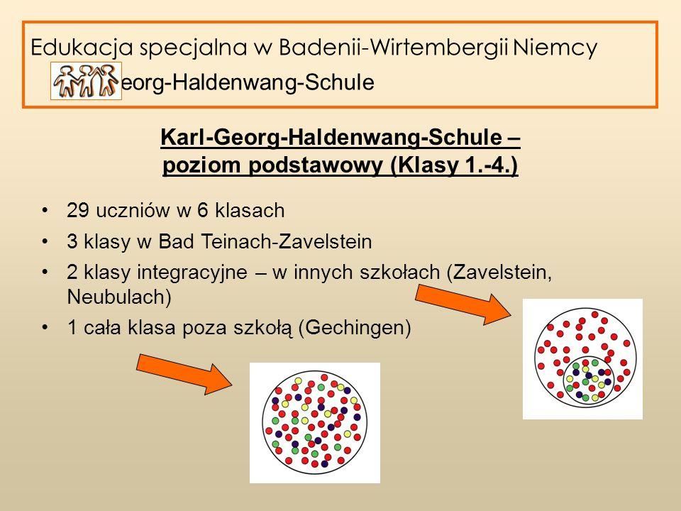 Edukacja specjalna w Badenii-Wirtembergii Niemcy Karl-Georg-Haldenwang-Schule Karl-Georg-Haldenwang-Schule – poziom gimnazjalny (klasy 5.-9.) 58 uczniów w 8 klasach 7 klas w Bad Teinach-Zavelstein 1 klasa integracyjna – w innej szkole (klasa 6 w Neubulach)