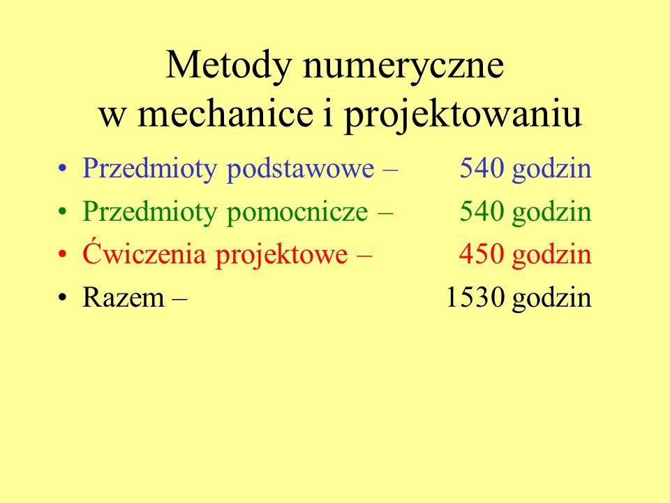 Metody numeryczne w mechanice i projektowaniu Przedmioty podstawowe – 540 godzin Przedmioty pomocnicze – 540 godzin Ćwiczenia projektowe – 450 godzin Razem – 1530 godzin