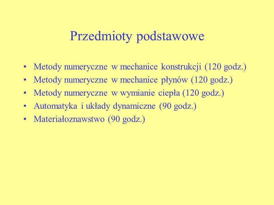 Przedmioty podstawowe Metody numeryczne w mechanice konstrukcji (120 godz.) Metody numeryczne w mechanice płynów (120 godz.) Metody numeryczne w wymianie ciepła (120 godz.) Automatyka i układy dynamiczne (90 godz.) Materiałoznawstwo (90 godz.)
