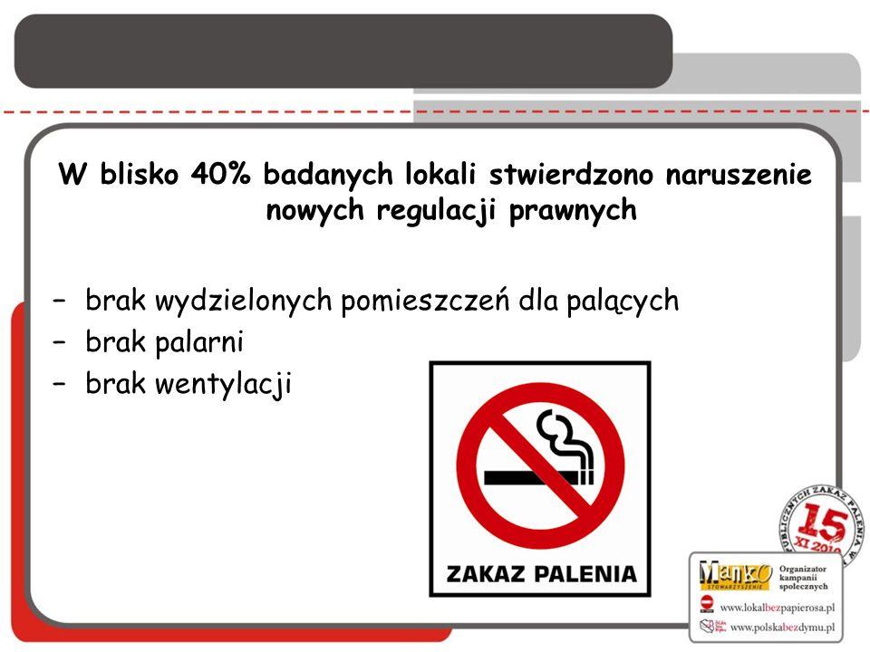 W blisko 40% badanych lokali stwierdzono naruszenie nowych regulacji prawnych brak wydzielonych pomieszczeń dla palących brak palarni brak wentylacji