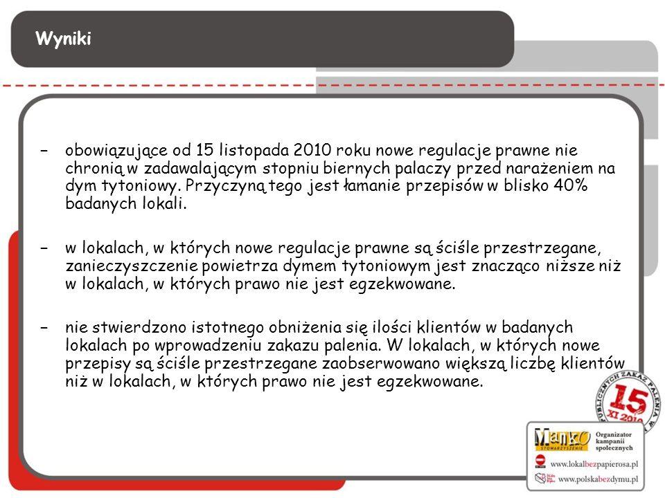 obowiązujące od 15 listopada 2010 roku nowe regulacje prawne nie chronią w zadawalającym stopniu biernych palaczy przed narażeniem na dym tytoniowy. P