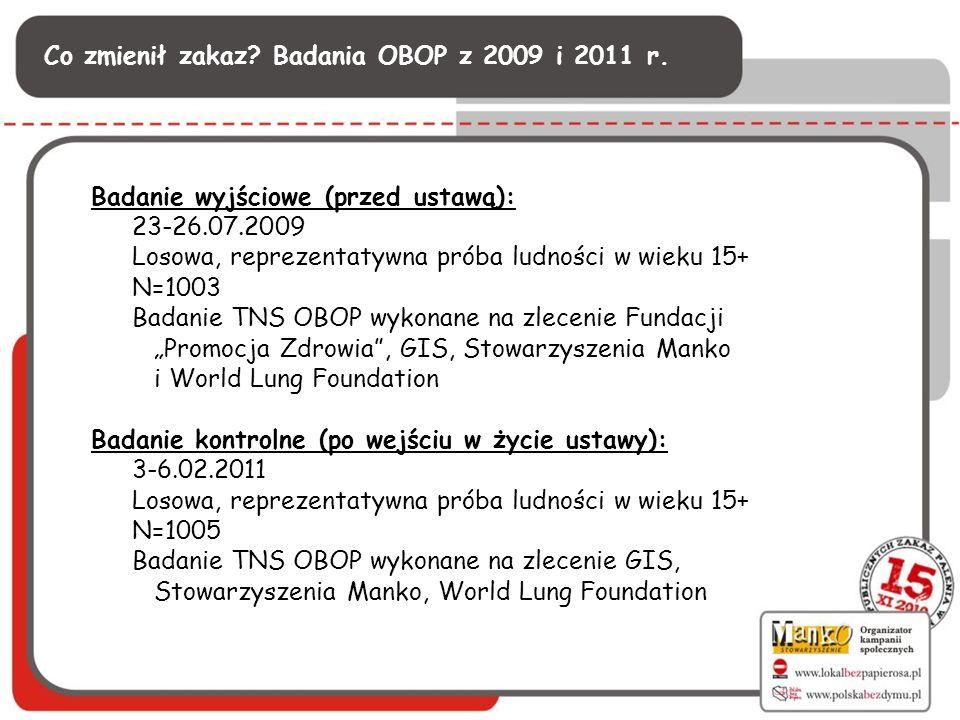 Badanie wyjściowe (przed ustawą): 23-26.07.2009 Losowa, reprezentatywna próba ludności w wieku 15+ N=1003 Badanie TNS OBOP wykonane na zlecenie Fundac