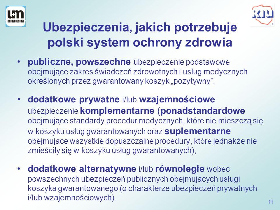 Ubezpieczenia, jakich potrzebuje polski system ochrony zdrowia publiczne, powszechne ubezpieczenie podstawowe obejmujące zakres świadczeń zdrowotnych