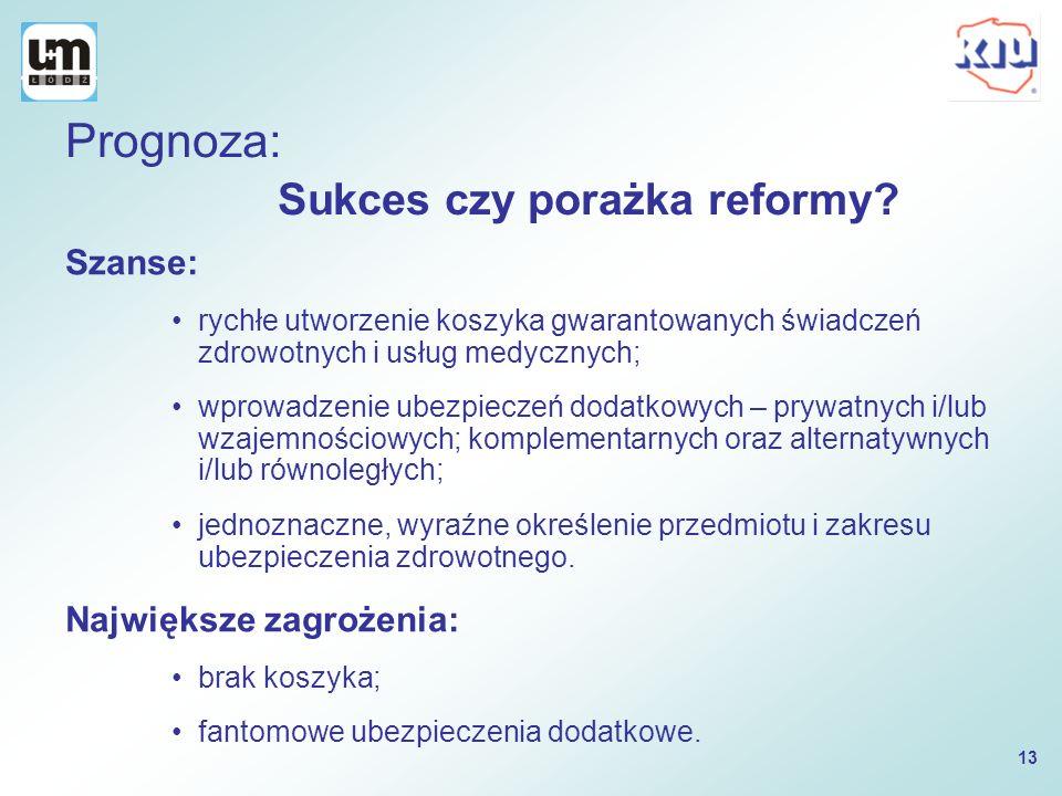 Prognoza: Sukces czy porażka reformy? Szanse: rychłe utworzenie koszyka gwarantowanych świadczeń zdrowotnych i usług medycznych; wprowadzenie ubezpiec