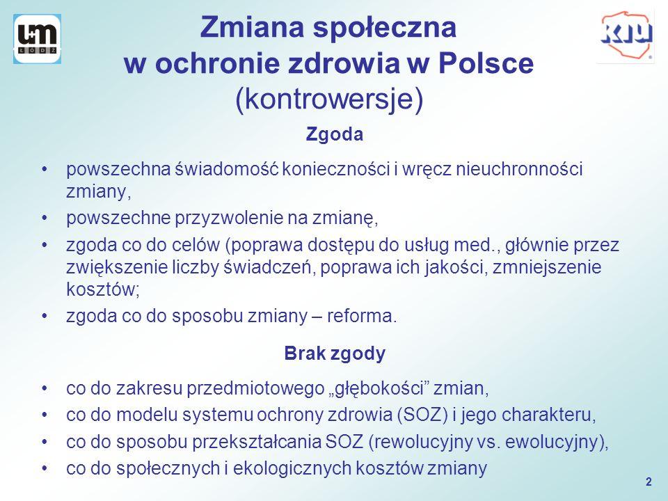 Zmiana społeczna w ochronie zdrowia w Polsce (kontrowersje) Zgoda powszechna świadomość konieczności i wręcz nieuchronności zmiany, powszechne przyzwo