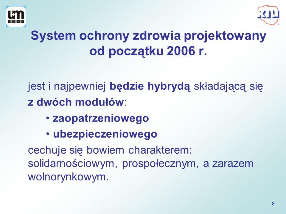 System ochrony zdrowia projektowany od początku 2006 r. jest i najpewniej będzie hybrydą składającą się z dwóch modułów: zaopatrzeniowego ubezpieczeni