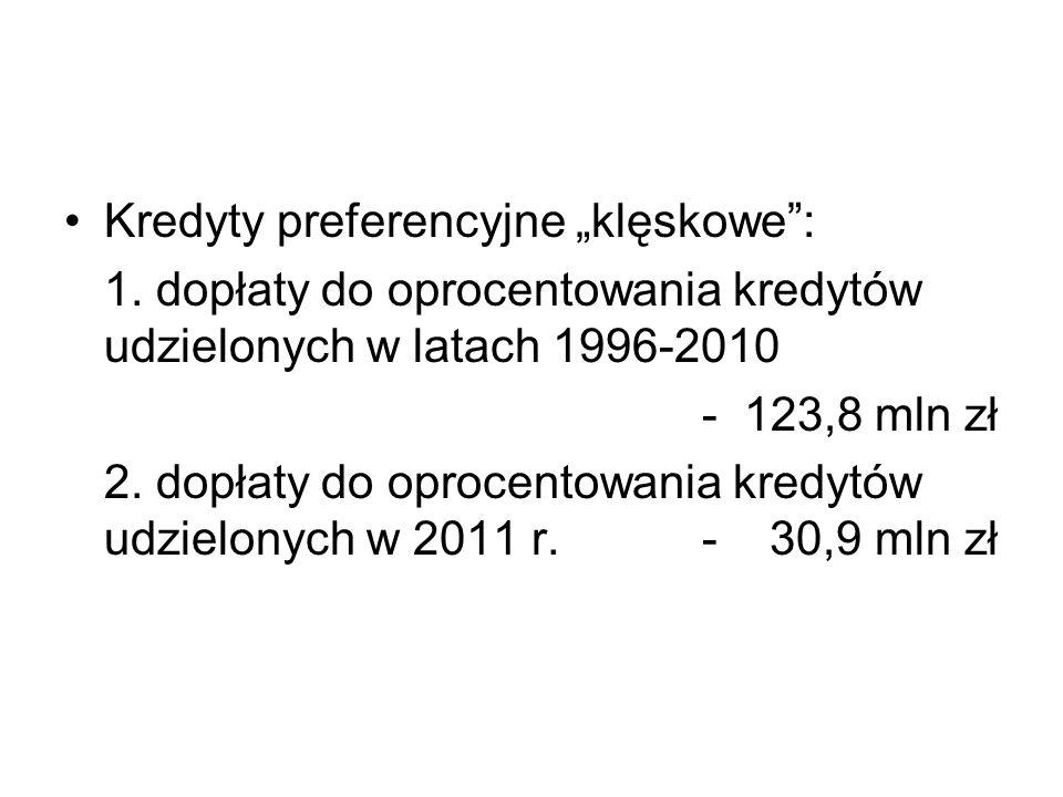 Kredyty preferencyjne klęskowe: 1. dopłaty do oprocentowania kredytów udzielonych w latach 1996-2010 - 123,8 mln zł 2. dopłaty do oprocentowania kredy
