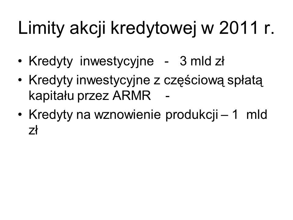 Limity akcji kredytowej w 2011 r. Kredyty inwestycyjne - 3 mld zł Kredyty inwestycyjne z częściową spłatą kapitału przez ARMR - Kredyty na wznowienie