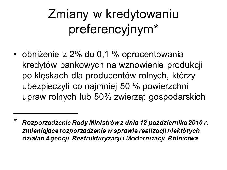 Zmiany w kredytowaniu preferencyjnym* obniżenie z 2% do 0,1 % oprocentowania kredytów bankowych na wznowienie produkcji po klęskach dla producentów ro