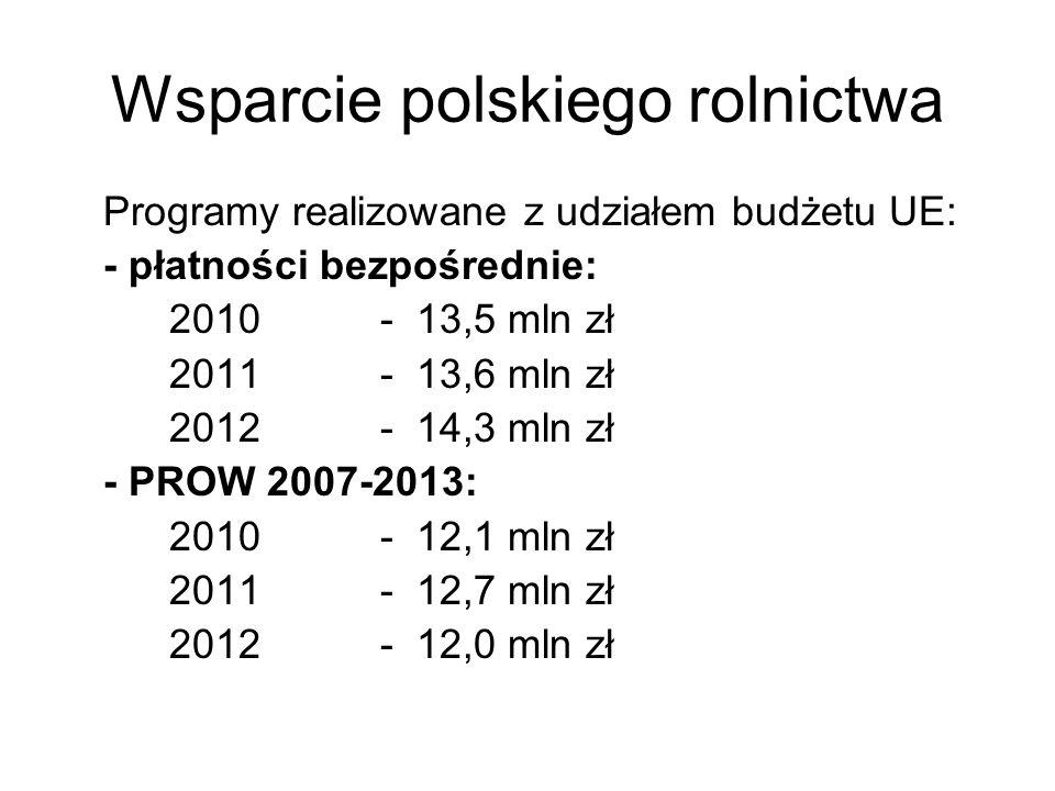 Wsparcie polskiego rolnictwa Programy realizowane z udziałem budżetu UE: - płatności bezpośrednie: 2010- 13,5 mln zł 2011- 13,6 mln zł 2012- 14,3 mln