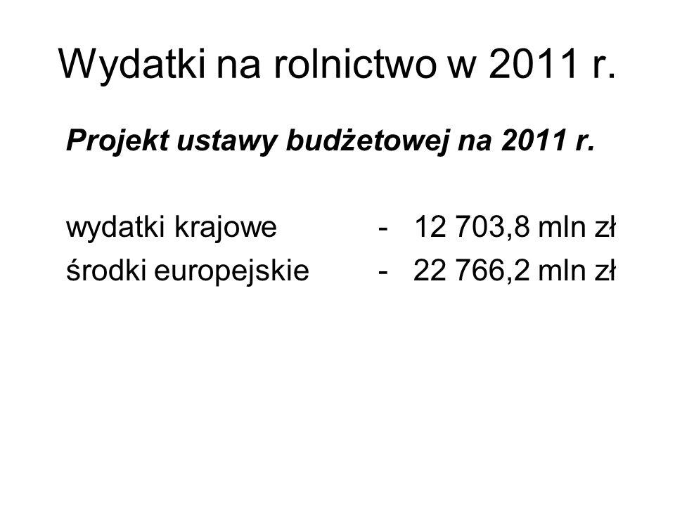 Wydatki na rolnictwo w 2011 r. Projekt ustawy budżetowej na 2011 r. wydatki krajowe - 12 703,8 mln zł środki europejskie - 22 766,2 mln zł