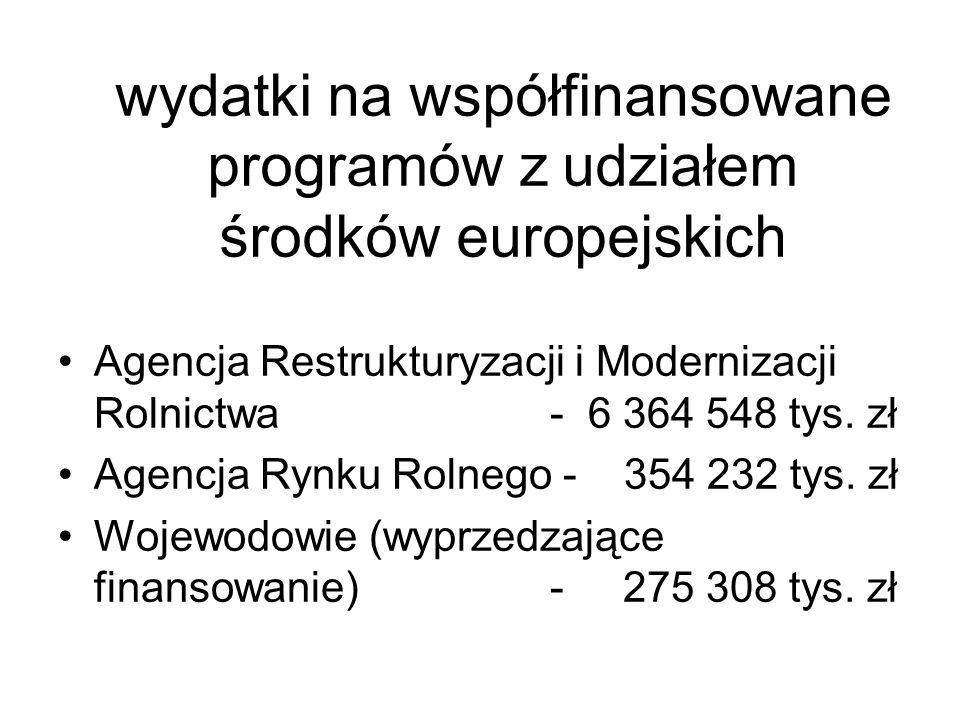 wydatki na współfinansowane programów z udziałem środków europejskich Agencja Restrukturyzacji i Modernizacji Rolnictwa - 6 364 548 tys. zł Agencja Ry