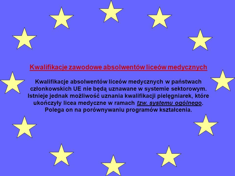 Kwalifikacje zawodowe absolwentów liceów medycznych Kwalifikacje absolwentów liceów medycznych w państwach członkowskich UE nie będą uznawane w system