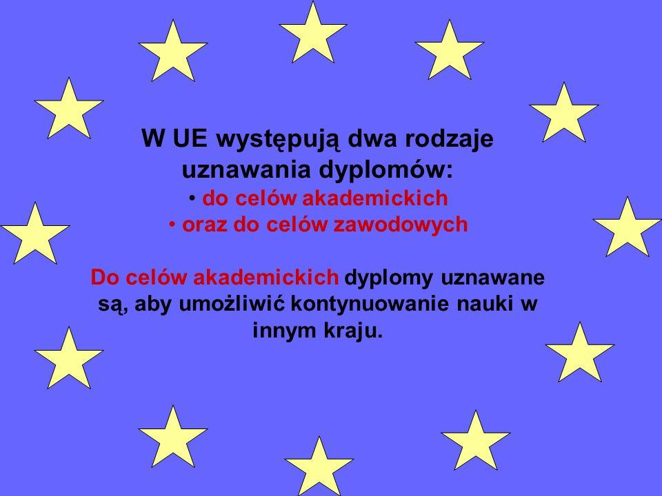 DYREKTYWA 2005/36/EWG Parlamentu Europejskiego i Rady z dnia 7 września 2005 r.