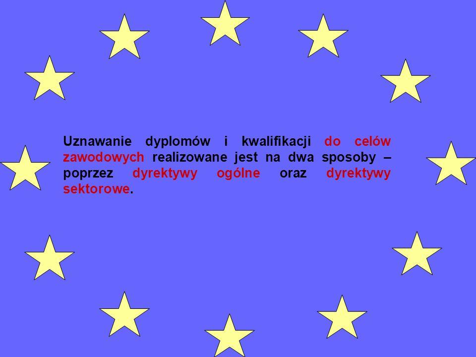 Dwie dyrektywy ogólne (89/48 i 92/51) Określają zasady uznawania kwalifikacji obywateli państw członkowskich zamierzających wykonywać zawód podlegający regulacji w państwie przyjmującym.