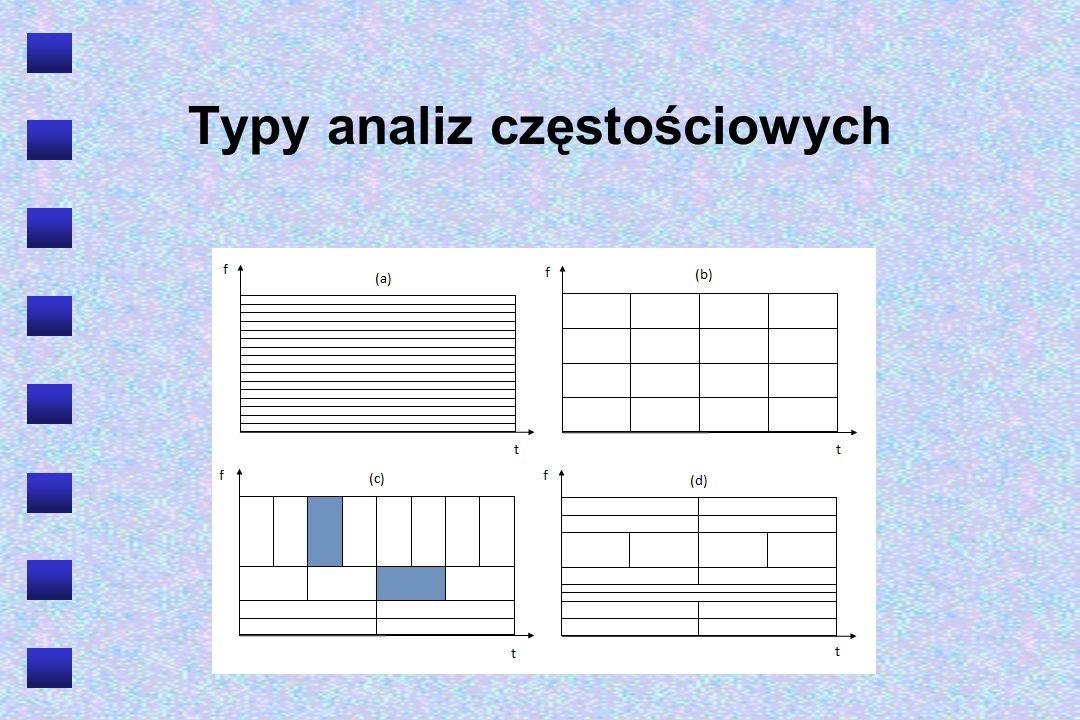 Typy analiz częstościowych