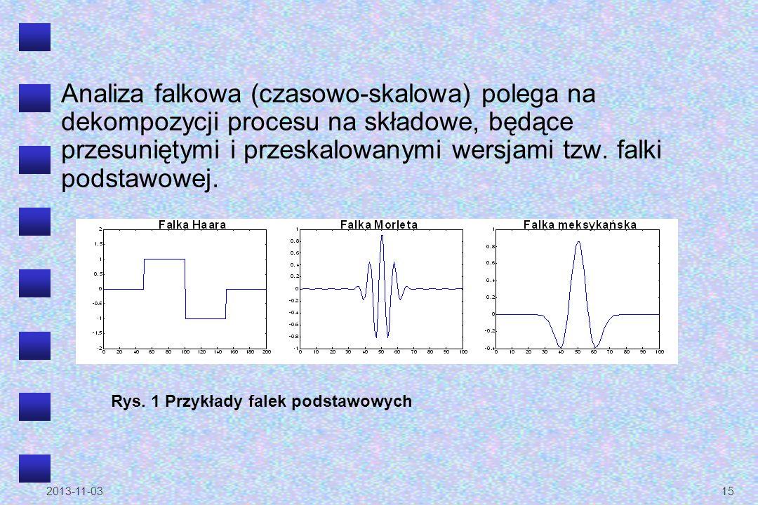 2013-11-0315 Analiza falkowa (czasowo-skalowa) polega na dekompozycji procesu na składowe, będące przesuniętymi i przeskalowanymi wersjami tzw. falki
