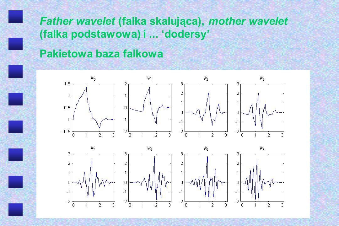 Father wavelet (falka skalująca), mother wavelet (falka podstawowa) i... dodersy Pakietowa baza falkowa