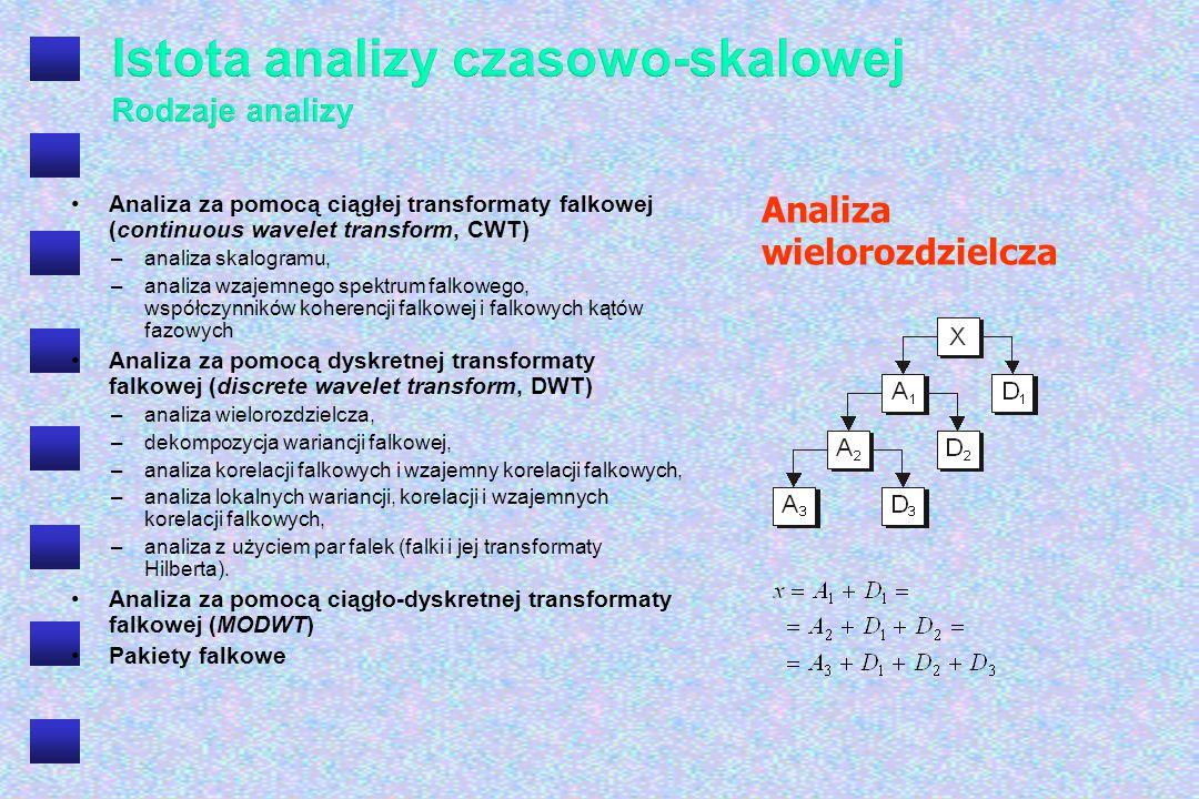 Analiza za pomocą ciągłej transformaty falkowej (continuous wavelet transform, CWT) –analiza skalogramu, –analiza wzajemnego spektrum falkowego, współ