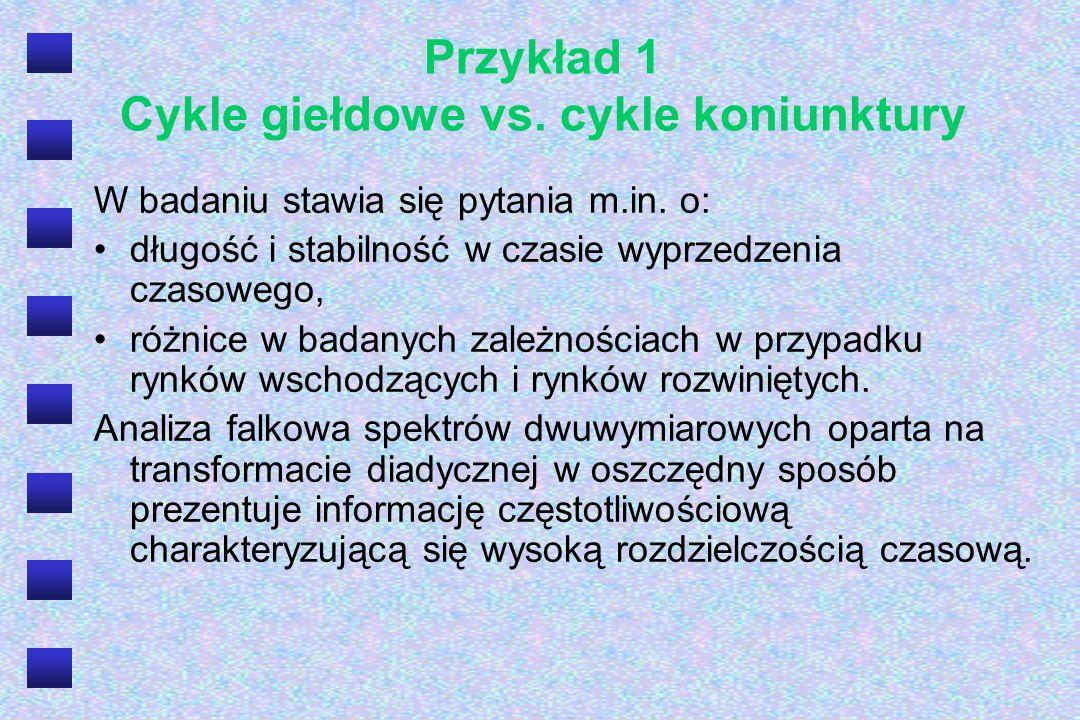Przykład 1 Cykle giełdowe vs. cykle koniunktury W badaniu stawia się pytania m.in. o: długość i stabilność w czasie wyprzedzenia czasowego, różnice w