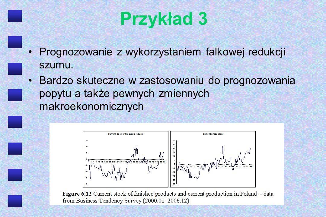 Przykład 3 Prognozowanie z wykorzystaniem falkowej redukcji szumu. Bardzo skuteczne w zastosowaniu do prognozowania popytu a także pewnych zmiennych m