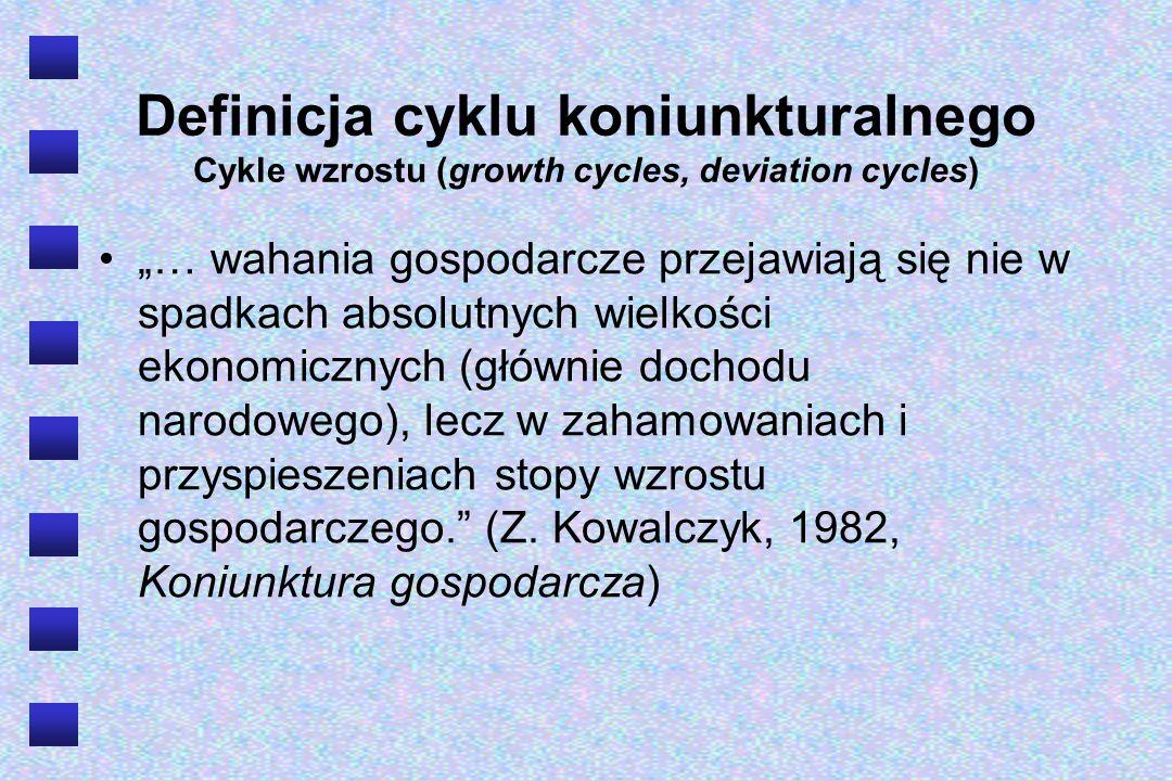 Definicja cyklu koniunkturalnego Cykle wzrostu (growth cycles, deviation cycles) … wahania gospodarcze przejawiają się nie w spadkach absolutnych wiel
