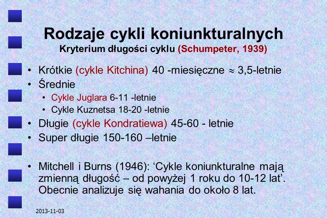 2013-11-03 Rodzaje cykli koniunkturalnych Kryterium długości cyklu (Schumpeter, 1939) Krótkie (cykle Kitchina) 40 -miesięczne 3,5-letnie Średnie Cykle