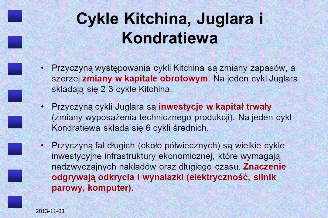 2013-11-03 Cykle Kitchina, Juglara i Kondratiewa Przyczyną występowania cykli Kitchina są zmiany zapasów, a szerzej zmiany w kapitale obrotowym. Na je