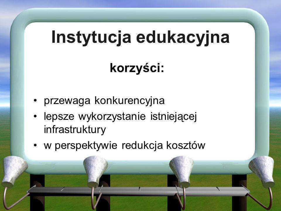Instytucja edukacyjna korzyści: przewaga konkurencyjna lepsze wykorzystanie istniejącej infrastruktury w perspektywie redukcja kosztów