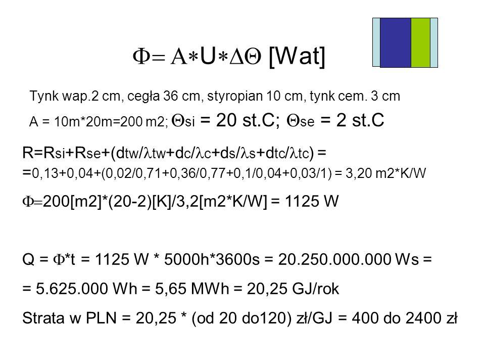 U [Wat] Tynk wap.2 cm, cegła 36 cm, styropian 10 cm, tynk cem. 3 cm A = 10m*20m=200 m2; si = 20 st.C; se = 2 st.C R=R si +R se +(d tw / tw +d c / c +d