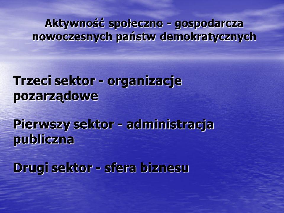 Aktywność społeczno - gospodarcza nowoczesnych państw demokratycznych Trzeci sektor - organizacje pozarządowe Pierwszy sektor - administracja publiczn