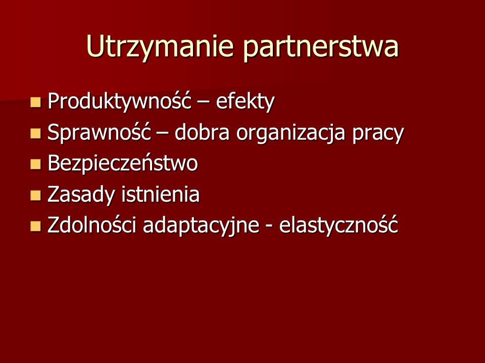 Utrzymanie partnerstwa Produktywność – efekty Produktywność – efekty Sprawność – dobra organizacja pracy Sprawność – dobra organizacja pracy Bezpiecze