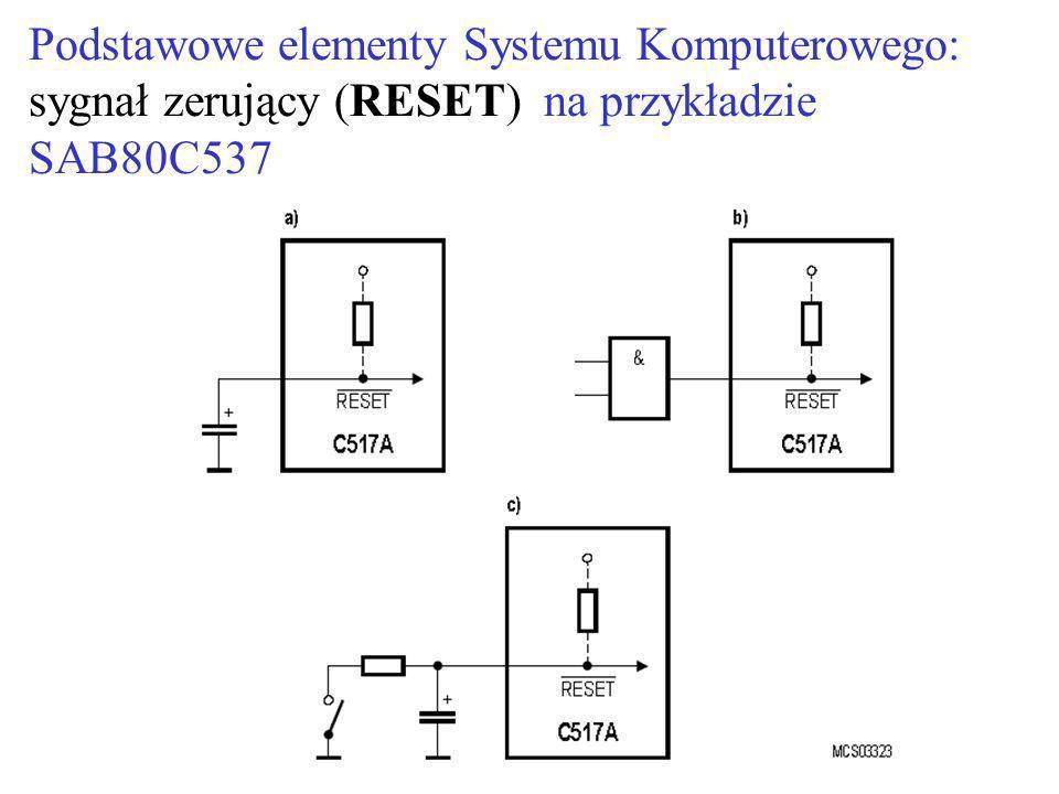 Podstawowe elementy Systemu Komputerowego: sygnał zerujący (RESET) na przykładzie SAB80C537
