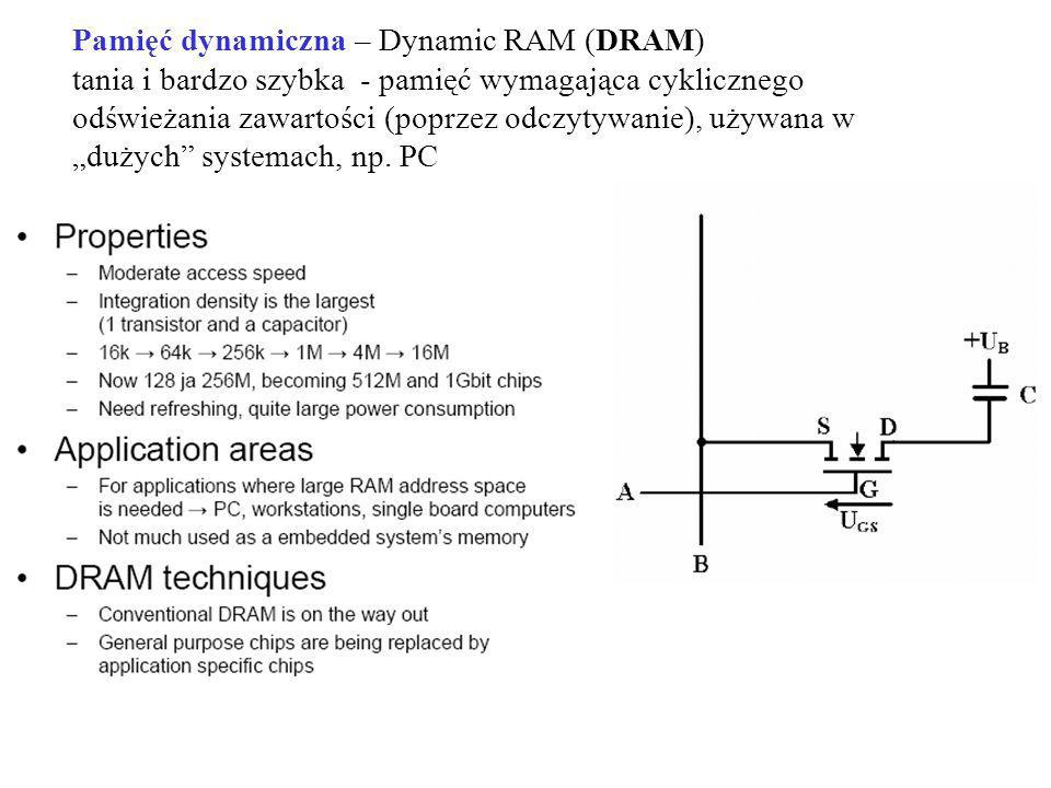 Pamięć dynamiczna – Dynamic RAM (DRAM) tania i bardzo szybka - pamięć wymagająca cyklicznego odświeżania zawartości (poprzez odczytywanie), używana w