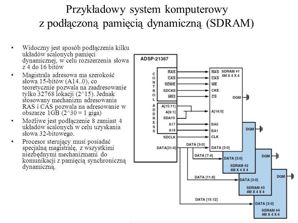 19 Przykładowy system komputerowy z podłączoną pamięcią dynamiczną (SDRAM) Widoczny jest sposób podłączenia kilku układów scalonych pamięci dynamiczne