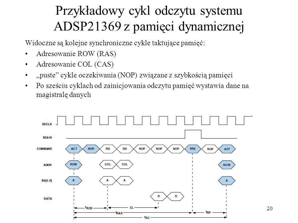 20 Przykładowy cykl odczytu systemu ADSP21369 z pamięci dynamicznej Widoczne są kolejne synchroniczne cykle taktujące pamięć: Adresowanie ROW (RAS) Ad