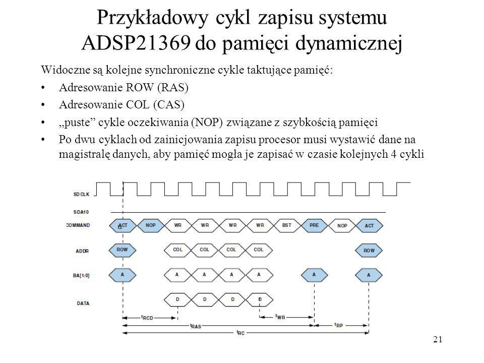 21 Przykładowy cykl zapisu systemu ADSP21369 do pamięci dynamicznej Widoczne są kolejne synchroniczne cykle taktujące pamięć: Adresowanie ROW (RAS) Ad